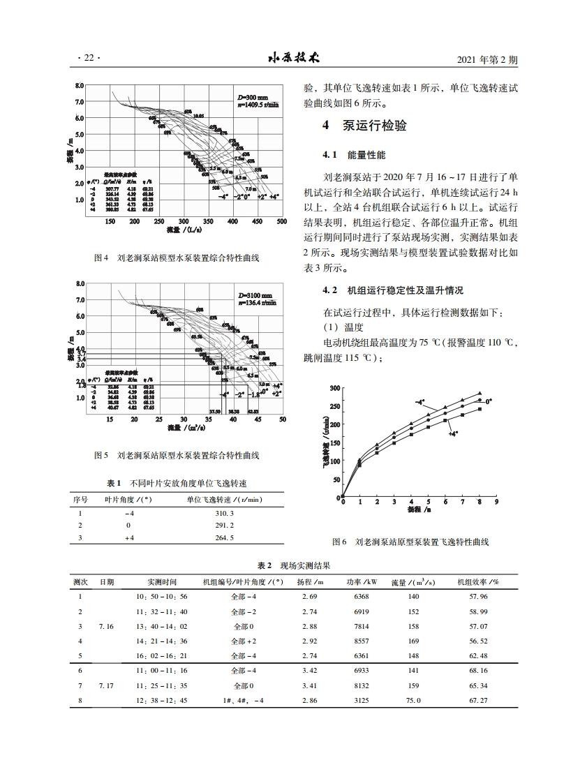 2021年第2期.pdf_page_24